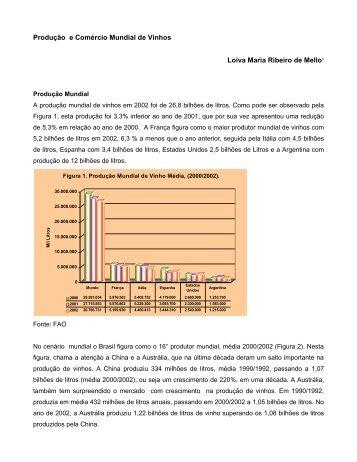 Produção e comércio mundial de vinhos - Embrapa Uva e Vinho