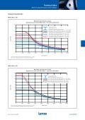 Servomotori asincroni MCA - Page 7