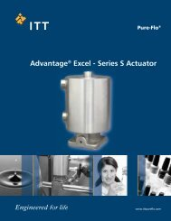 Advantage® Excel - Series S Actuator