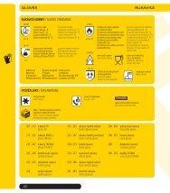 rukavice normy / gloves standards vysvětlivky / explanations - Idee.sk