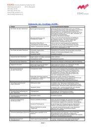 ELCOM_Audio_Video_files/Fehlersuche 1n Elcom.pdf - ESAG