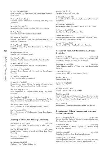 Advisory Committees - Hong Kong Baptist University - Academic ...