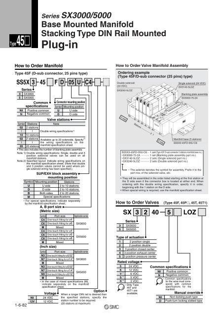 Smc Manifold Wiring Diagram Cat 6