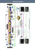 Zintegrowany System - Ente - Page 7