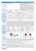 Fidelity Combined KIM - Fundsupermart.com - Page 2