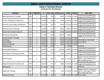 ESTIMATED COST OF PROGRAMS.xlsx - Miami Lakes Educational ...