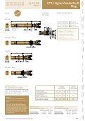 FAKRA Signal Conductor Plug - Page 7