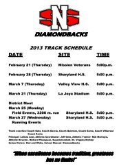 Track and Field - Sharyland ISD