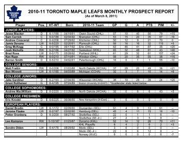 2010-11 TORONTO MAPLE LEAFS MONTHLY PROSPECT REPORT