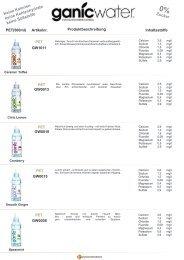 Keine Kalorien keine Kohlenhydrate keine Süßstoffe Zucker