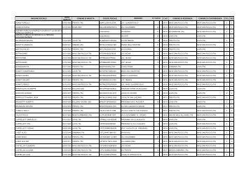 Elenco aventi diritto al voto - Secondo collegio