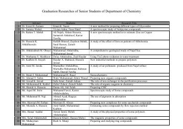 Graduation Researches of Senior Students  of Department of ...
