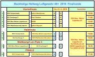 2 - Bezirk Hellweg