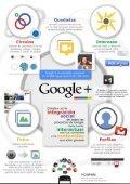 Google guía para periodistas - Mxgo.net - Page 6