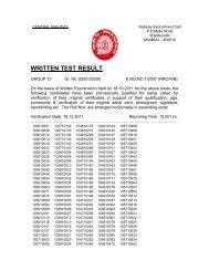 WRITTEN TEST RESULT - Central Railway
