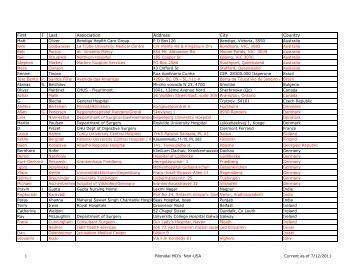 List of MDs