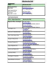 Contact Membership Desk - CII
