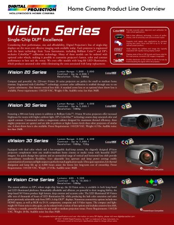 Vision Series - Hill Residential Systems