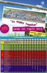 Camp Sol Taplin Guide To All Camps - Michael-Ann Russell Jewish ...