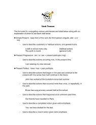 Verb Tenses The formulas for conjugating various verb tenses are ...