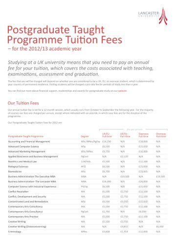 tuition fees in england You may be able to borrow money to help pay for university or college tuition fees and to help with living costs you might get extra money on top of this, for example if you're on a low income.