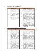 Download - Bihar Rural Livelihood Promotion Society - Page 4