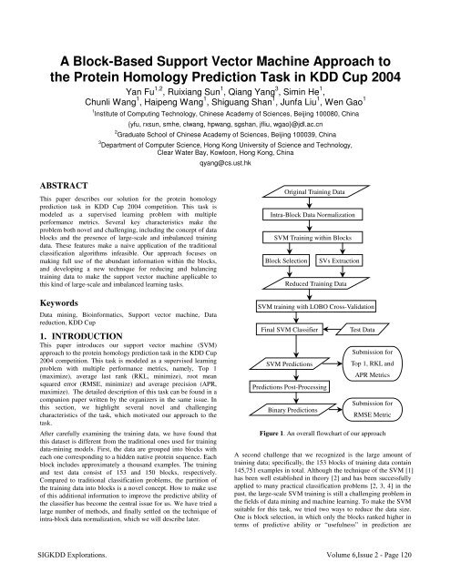 A Block-Based Support Vector Machine Approach to the Protein