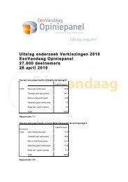 Uitslag onderzoek Verkiezingen 2010 EenVandaag Opiniepanel ...