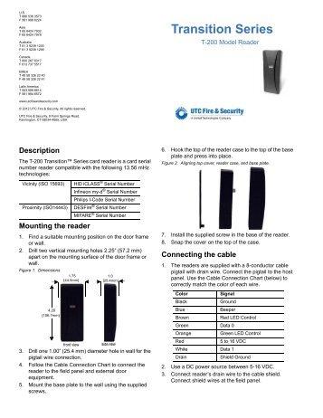 filetype pdf schlage keypad product manual
