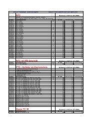 Induktivitäten - Riedl Electronic