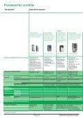 Честотни регулатори - Каталог за бърз избор - Page 2
