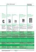 Честотни регулатори - Каталог за бърз избор - Page 3