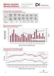Měsíční statistika Monthly Statistics July 2013