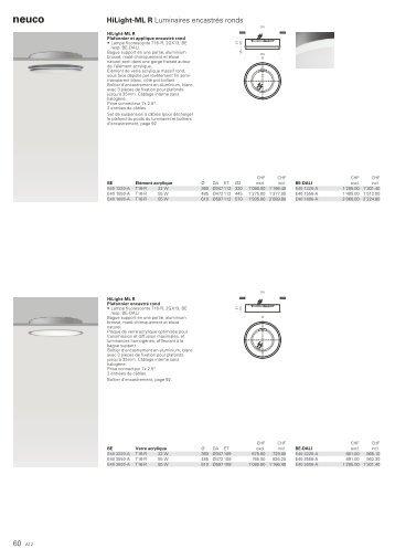 cassette plafond maille p. Black Bedroom Furniture Sets. Home Design Ideas