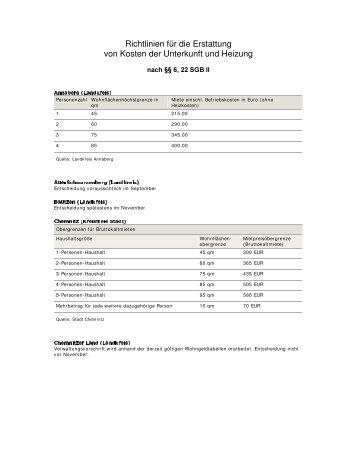 Richtlinien für die Erstattung von Kosten der Unterkunft und Heizung