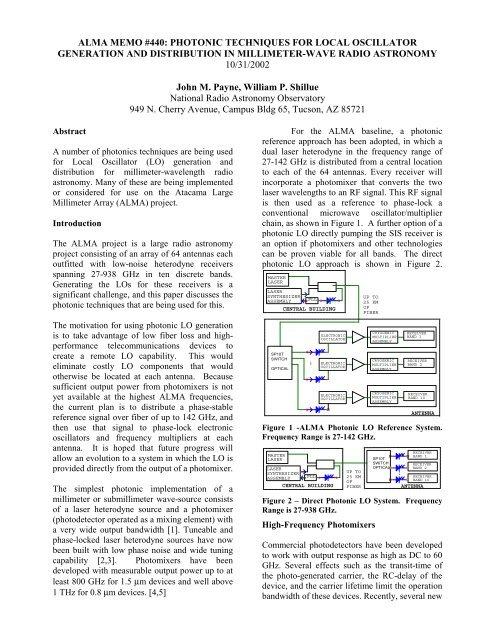 alma memo #440: photonic techniques for local oscillator