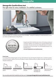 Test results with Laufen wash basins - Hansgrohe