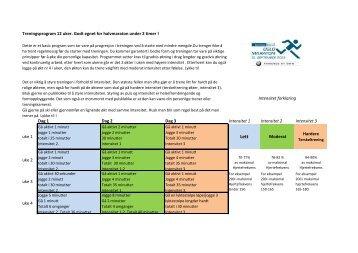 12 ukers treningsprogram