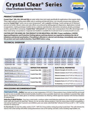 Tech Data - AMT Composites