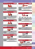 Instalatérské nářadí - Page 2
