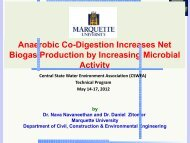 Anaerobic Co-Digestion Increases Net Biogas Production by ...