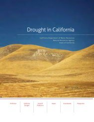 Drought2012