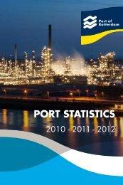 Booklet 'Port Statistics' 2010-2011-2012 (2013) - Port of Rotterdam