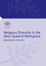 Religion in the workplace - Human Rights Commission