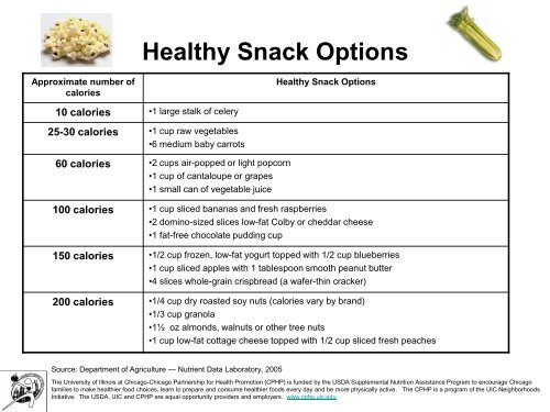 Fabulous Healthy Snack Options The Chicago Partnership For Health Download Free Architecture Designs Scobabritishbridgeorg