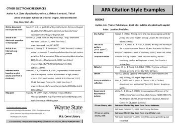 what is apa style examples