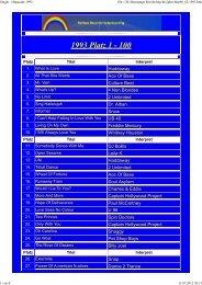 1993 Platz 1 - 100