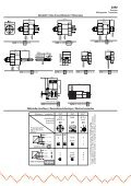Ecotrans Refrigeration Transmitter - Marktechnical.nl - Page 3