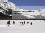 Diagnostic – Tourisme nature