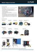 Standardprodukt-Katalog - GIFAS W.J. Gröninger ELECTRIC GmbH - Seite 6
